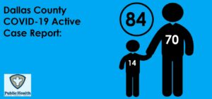 Two figures in silhouette, one adult-sized and one representing a child, are presented against a blue background with numbers superimposed, 70 on the adult figure and 14 on the child. The graphic illustrates the impact of COVID-19 infections on children in Dallas County, Missouri, and represents the number of active cases on June 30.